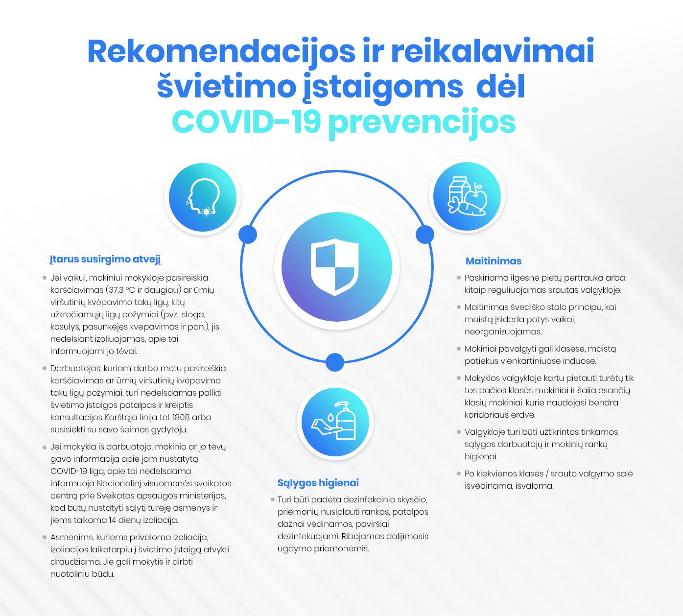 sveikatos politikos rekomendacija širdies liga)