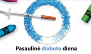 Lapkričio 14 – oji – Pasaulinė diabeto diena