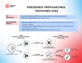 Plečiamos profilaktinio testavimo nuo COVID-19 grupės