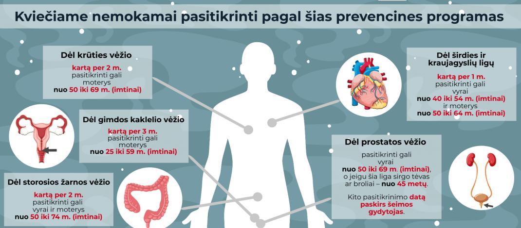 Ligų prevencijos programų vykdymas Trakų rajono savivaldybėje